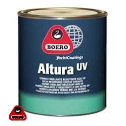 Ref: BO 643 - ALTURA UV